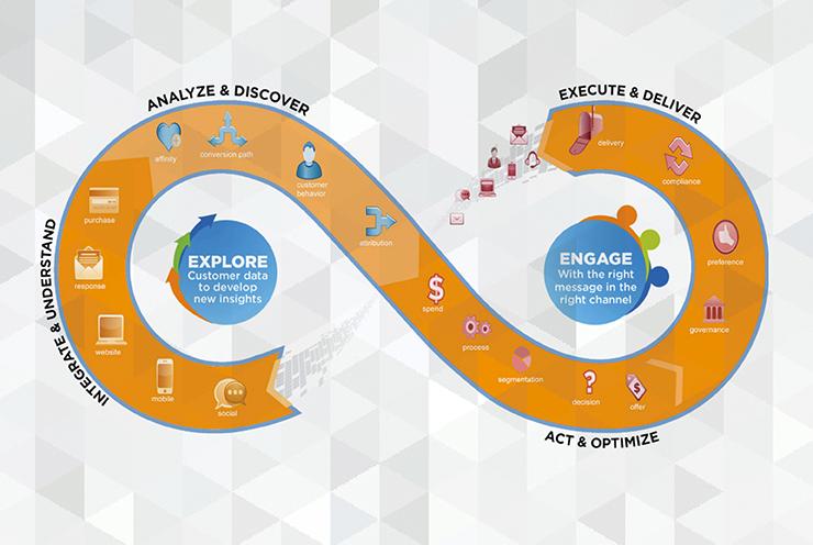 Innovative Marketing  Digital Ads. Vipin Tanna  Web   Mobile    Product   Developer   Designer